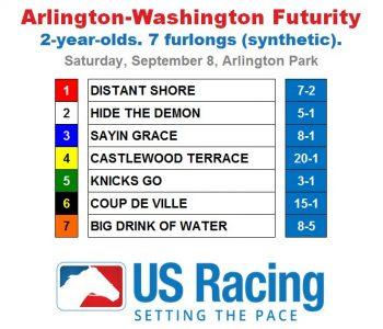 Arlington-Washington-Futurity-Odds