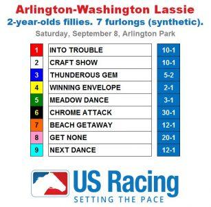 Arlington-Washington-Lassie-Odds