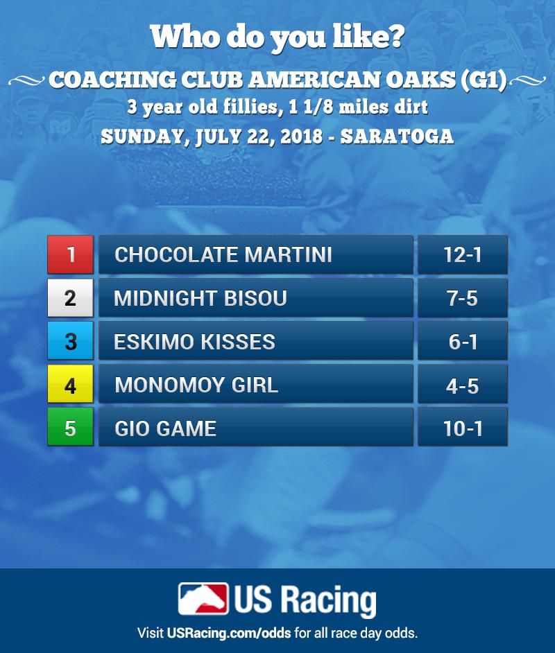 Coaching-Club-American-Oaks-Odds