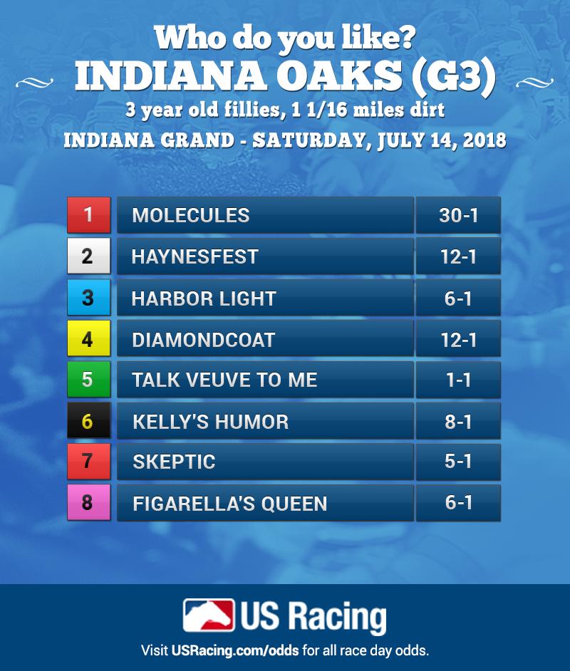 Indiana-Oaks-Odds_USRacing