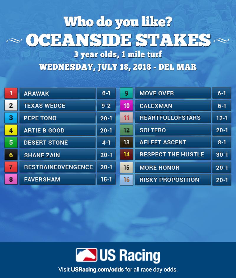 Oceanside-Stakes-Odds-USRacing