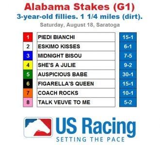 Alabama-Stakes-Odds