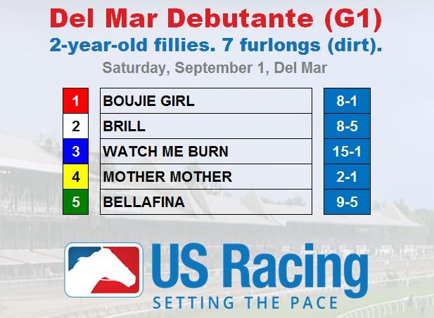 Del-Mar-Debutante-Odds