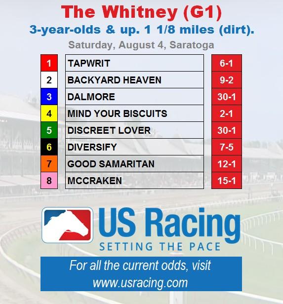 Whitney-Odds