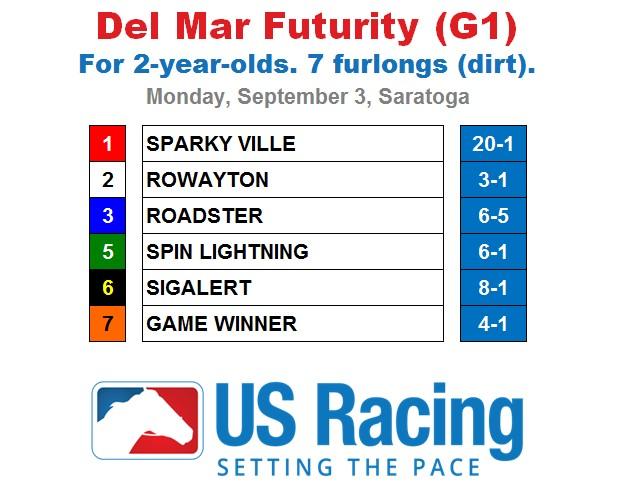 Del-Mar-Futurity-Odds