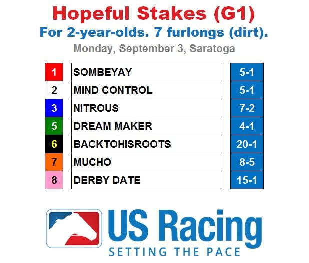 Hopeful-Stakes-Odds