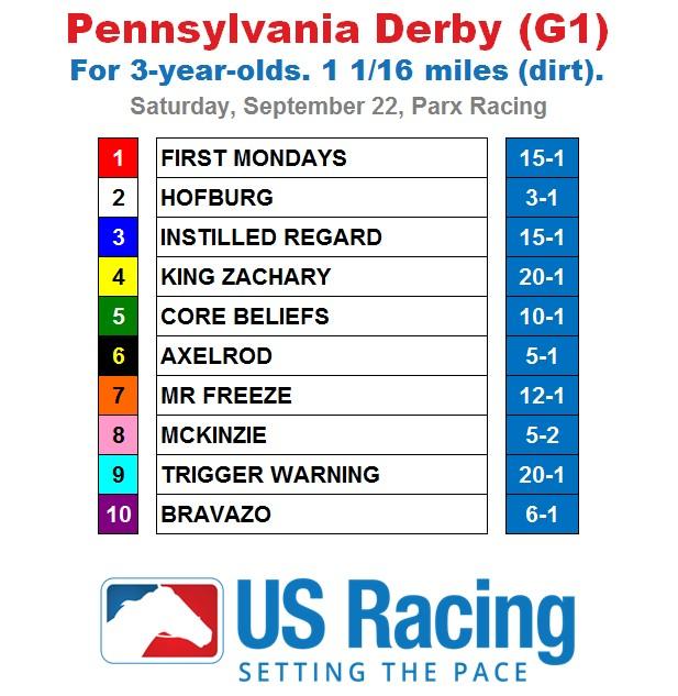 Pennsylvania-Derby-Odds